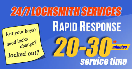 Mobile Camden Locksmiths